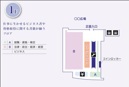 丸善 丸の内本店 1階催事スペース